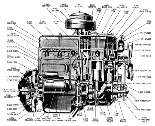 1937-63 Chevrolet six cylinder engine