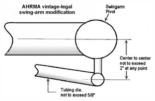 Motorcycle Swing-arm Design and Modification