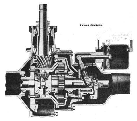 Columbia rear axle cross-section