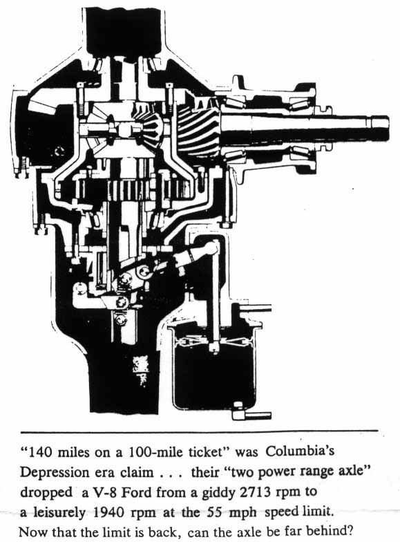 Columbia rear axle