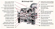 McCullough supercharger diagram