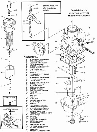 Arctic Cat 400 Parts Diagram together with Onan Engine Parts Diagram further Mercury Outboard Wiring Diagram moreover Pioneer Deh X4600bt Wiring Diagram as well Suzuki Ltz 400 Carb Diagram. on mikuni carburetor diagram