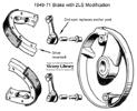 Harley-Davidson drum front brake modified to 2LS
