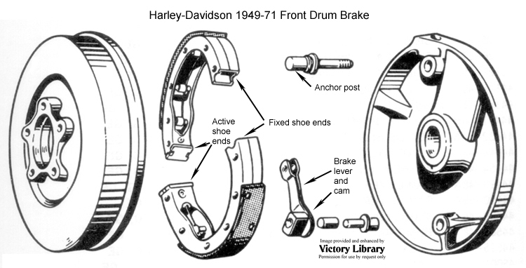 mechanical clock movement diagram