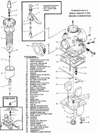 2001 honda xl200 service repair manual instant download